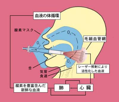 resazed 花粉症総合治療